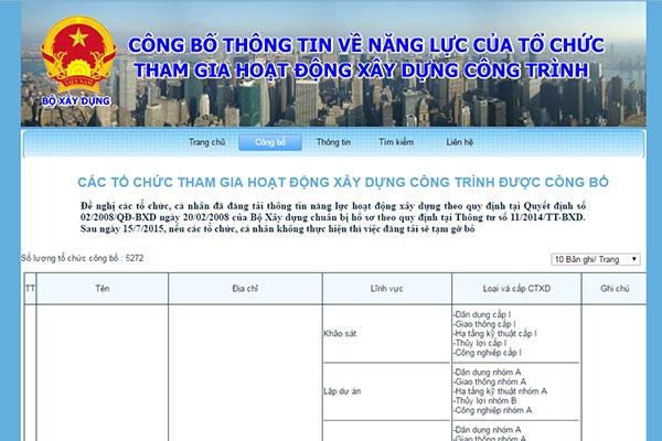 Hình ảnh một số đơn vị đăng ký chứng chỉ năng lực xây dựng thành công tại website nangluchdxd.xaydung.gov.vn