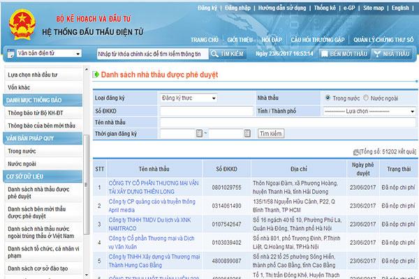đăng ký mạng đấu thầu quốc gia