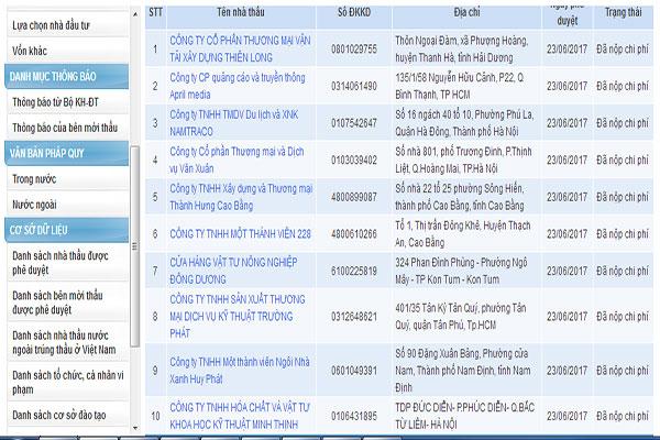 đăng ký thông tin nhà thầu trên mạng đấu thầu quốc gia