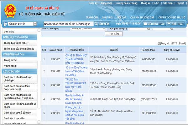 đăng ký thông tin nhà thầu trên hệ thống mạng đấu thầu quốc gia