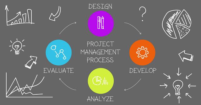 Nhiệm vụ của ban quản lý dự án là gì?